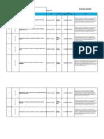 Plan de Acción  MTTO ICM
