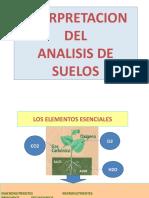 INTERPRETACION DE ANALISIS DE SUELOS