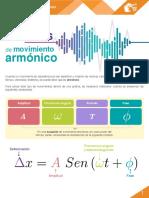 M19_S3_Gráficas_ de_movimiento_armónico_PDF
