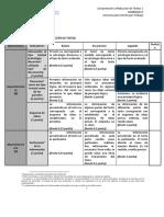 U2_S3_Rúbrica TA01 (1).pdf
