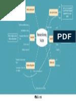 Aprendizaje_personalizado_MAPA_MENTAL