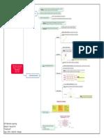 1.6 Notas- FR - MIT-ML Mod 1-Sección 6