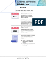 Acuerdo comercial UE-México-Resumen