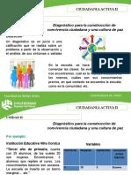CLASES 16 Y 30 DE MARZO 2020-1 CIUDADANIA ACTIVA UNIDAD 2