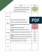 Pestel Factores.docx