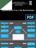 OPTIMIZACION CON Y SIN RESTRICCIONES
