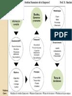 1. Mapa de EEFF básicos_imagen.ppsx