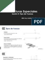 Sesion II Tipo de Fuerzas ARD