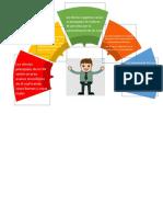 infografia sociales