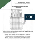 ESTRUCTURAS DE LA PERSONALIDAD- TAREA.docx