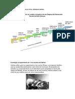 cuadro sinptico psico-convertido.pdf