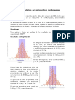 Análisis estadístico a un restaurante de hamburguesas por Ivan Campos