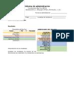 Informe de administración BFQ - CASOS.doc