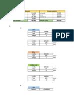 Caso Fábrica de frazadas (dani) (1).xlsx