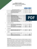 indicadores_financieros_mar_2010