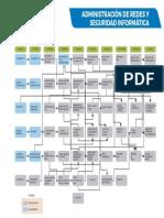 malla_redes_seguridad_informatica_ups.pdf