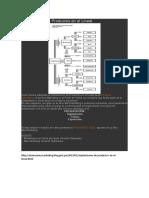 Apuntes sobre Implantación de Productos en el Lineal