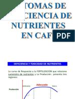 cafe sintomas de deficiencia [Autoguardado].pdf
