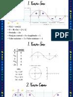 Aula 01 - 2ª Série - A02 Funções Trigonométricas - Slides
