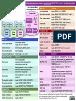 mysql-cheat-sheet-en-120625000908-phpapp02.pdf
