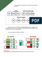 Denominaciones combustibles CEPSA, REPSOL, CISA
