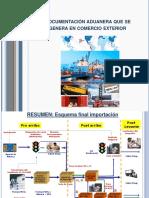 Documentación aduanera I-S mercancias