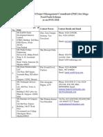 list_of_empanelled_pmcs_09.05.18.pdf