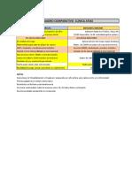 COMPARATIVO CLINICAS CARACAS VS MERCANTIL