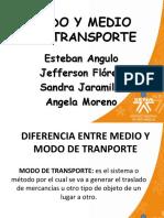 mediosymodosdetransporte-1-120611122935-phpapp02