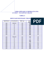 DELTA  TABELA I triaxiais GEI-06-1680