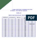 DELTA  TABELA II-2 triaxiais GEI-06-1690