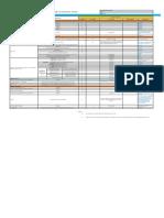 ATTACHMENT 1-TECHNICAL BID EVALUATION FOR VALVES ATTACHEMENT Camtech Rev 1.xlsx