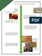 CRONOLOGIA DE RECAUDACION DE IMPUESTOS EN MEXICO JULIAN