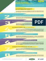 Infografia covid y ddhh FIP abril 2020