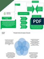 andres arevalo-trabajo y energia Unidad VII.pdf