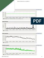 BIG-IP® - performanceLTM (172.16.252