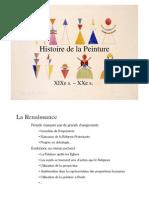Histoire de La Peinture - XIXe s.