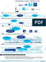 Nokia 5G Use Case Research - Summary Infographic for Consumer Research Outcomes Infographic En