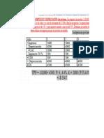 Clase de evolución económica con depreciación e impuestos (1)
