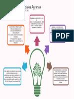 Actividad Sustitutiva_mod1_14677683.pdf