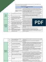 M.Tech. in DSE Online Programme - FAQs (1)
