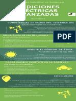 Mediciones electricas UIS Infografía Actividad 1