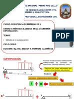 5. MÉTODO SUPERPOSICIÓN.pdf