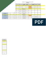 Calibración Verificacion de equipos 293 Enero 2020