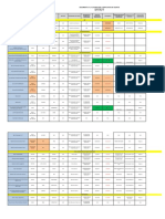 Copia de Calibración Verificacion de equipos 283 Noviembre 2019