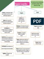 Mapa_conceptual_espacio_geografico.pptx