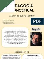 GRUPO 6- Miguel de Zubiria-FINAL