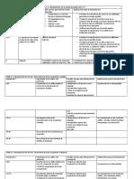 Manual-de-Aplicacion-MMPI-2-RF