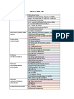 Escalas MMPI2-RF