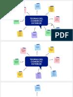Impact_Effort Matrix Brainstorm